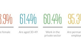 Practically Perfect PA Survey: The industry snapshot 2014