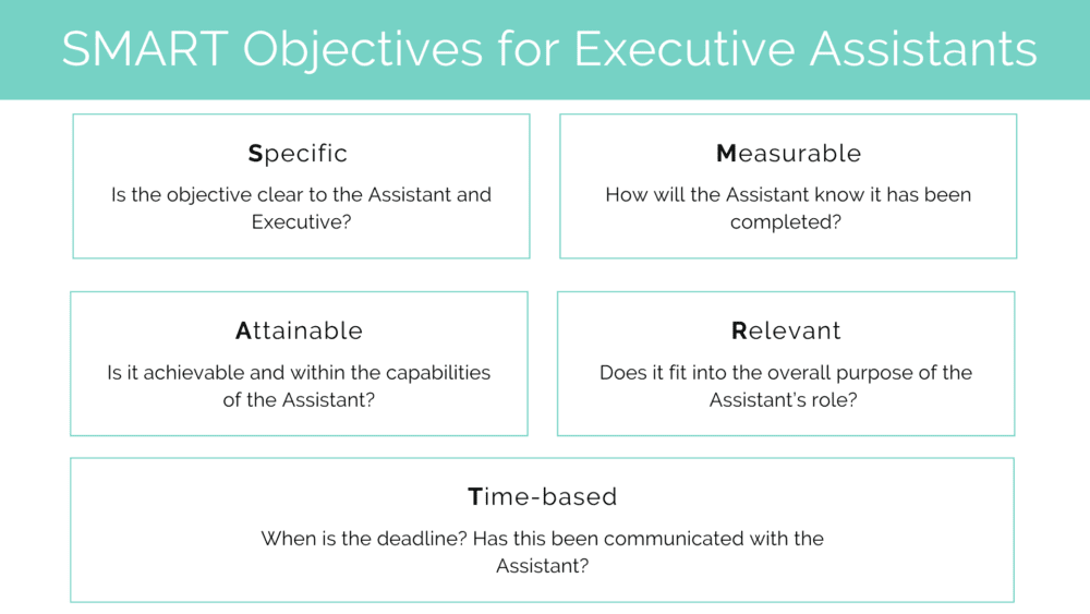 Smart Objectives For Executive Assistants Practically Perfect Pa