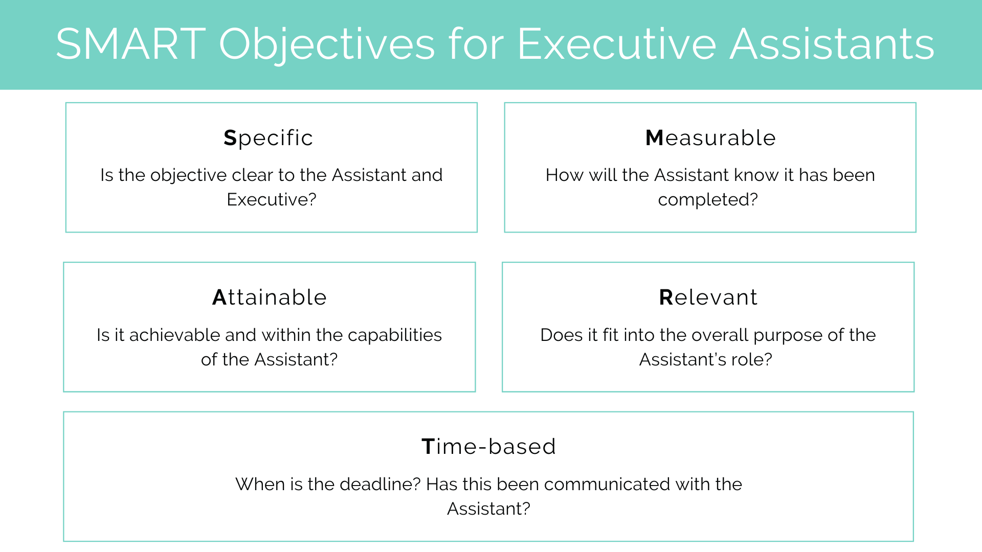 SMART objectives for Executive Assistants